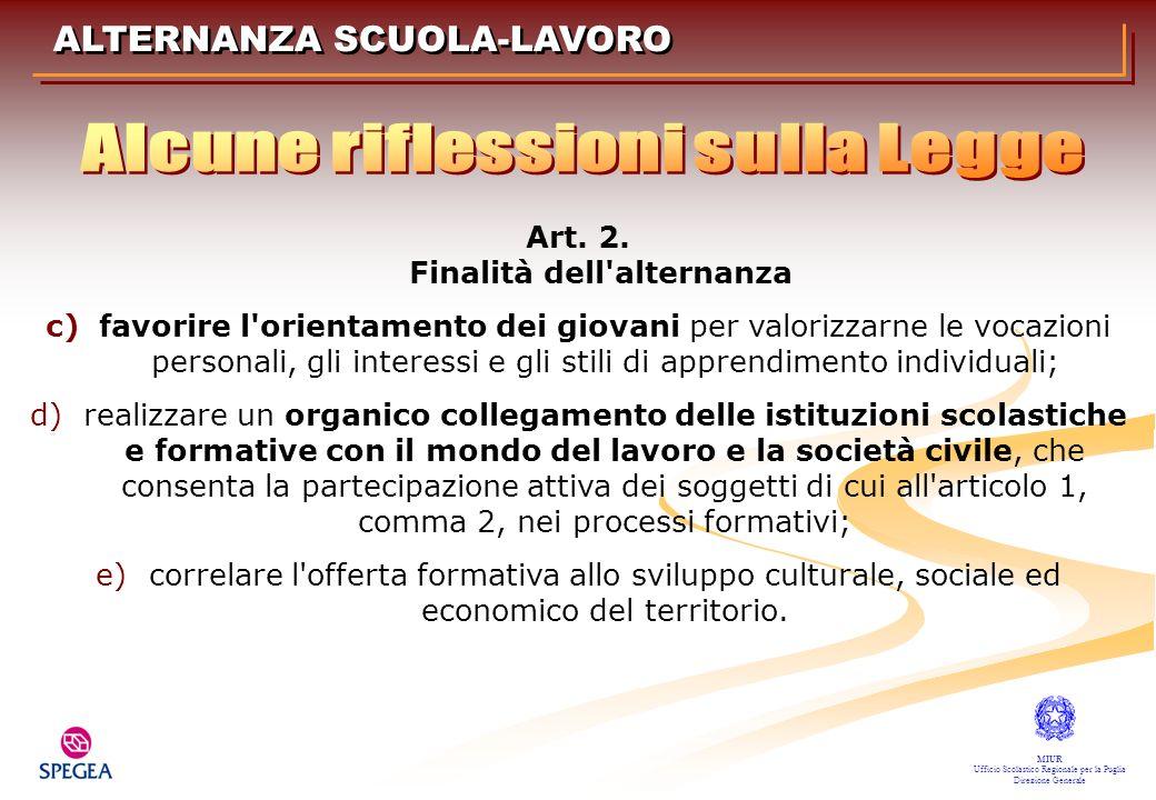 ALTERNANZA SCUOLA-LAVORO MIUR Ufficio Scolastico Regionale per la Puglia Direzione Generale ACCORDO QUADRO REGIONALE SENSIBILIZZAZIONE (allievi, genitori, docenti, aziende) SENSIBILIZZAZIONE (allievi, genitori, docenti, aziende) ORIENTAMENTO 1 PERCORSI DI ALTERNANZA CERTIFICAZIONE DELLE COMPETENZE MONITORAGGIOMONITORAGGIO MONITORAGGIOMONITORAGGIO ACCOMPAGNAMENTOACCOMPAGNAMENTO ACCOMPAGNAMENTOACCOMPAGNAMENTO Orientamento in itinere e finale Assistenza tecnica Formazione ai formatori DIFFUSIONE DEI RISULTATI