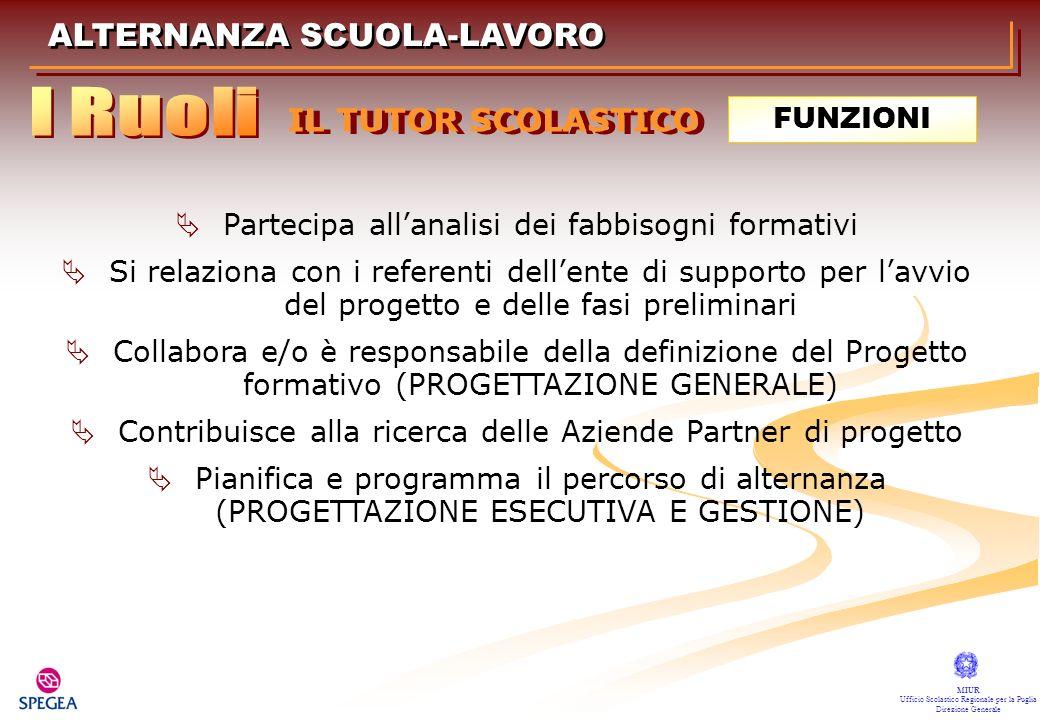 ALTERNANZA SCUOLA-LAVORO MIUR Ufficio Scolastico Regionale per la Puglia Direzione Generale IL TUTOR SCOLASTICO FUNZIONI Partecipa allanalisi dei fabb