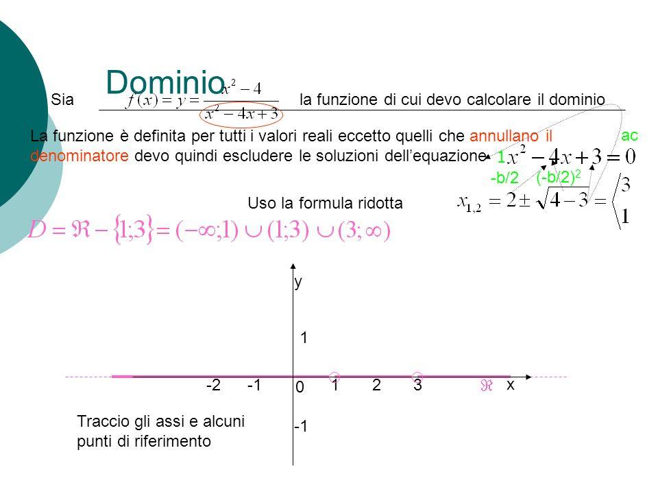 Intersezione con gli assi Interseca lasse x quando y=0 cioè 0 1-22 1 3 y x La funzioneInterseca lasse y quando x=0 cioè -4/3 A BC