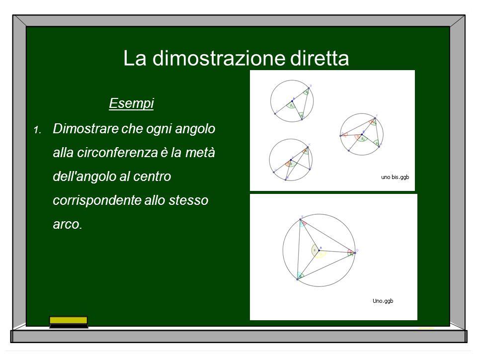 Esempi Dimostrare che ogni angolo alla circonferenza è la metà dell'angolo al centro corrispondente allo stesso arco.