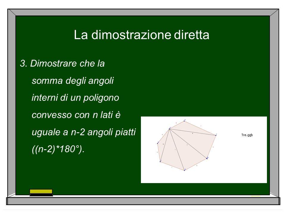 La dimostrazione diretta 3. Dimostrare che la somma degli angoli interni di un poligono convesso con n lati è uguale a n-2 angoli piatti ((n-2)*180°).