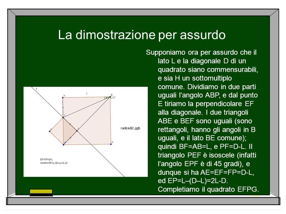 La dimostrazione per assurdo Supponiamo ora per assurdo che il lato L e la diagonale D di un quadrato siano commensurabili, e sia H un sottomultiplo c