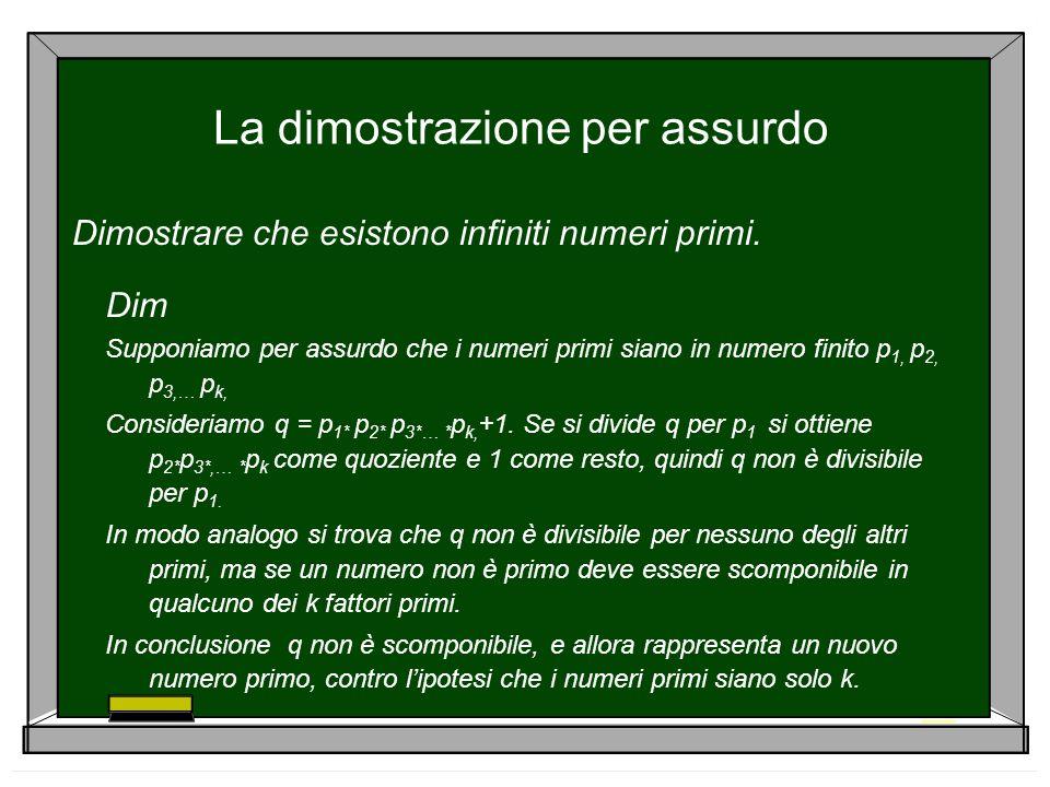 La dimostrazione per assurdo Dimostrare che esistono infiniti numeri primi. Dim Supponiamo per assurdo che i numeri primi siano in numero finito p 1,