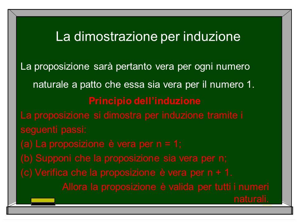 La dimostrazione per induzione La proposizione sarà pertanto vera per ogni numero naturale a patto che essa sia vera per il numero 1. Principio dellin