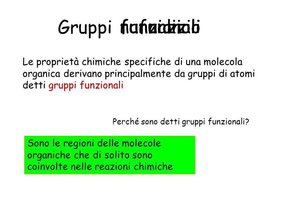 Gruppi Sono le regioni delle molecole organiche che di solito sono coinvolte nelle reazioni chimiche Le proprietà chimiche specifiche di una molecola