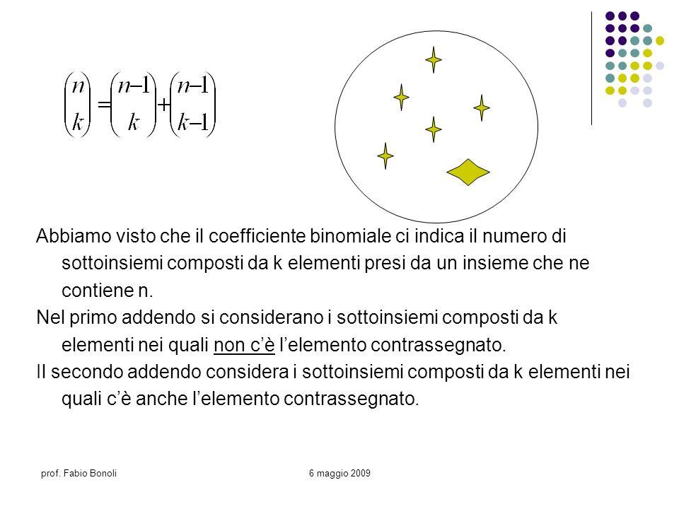 prof. Fabio Bonoli6 maggio 2009 Abbiamo visto che il coefficiente binomiale ci indica il numero di sottoinsiemi composti da k elementi presi da un ins