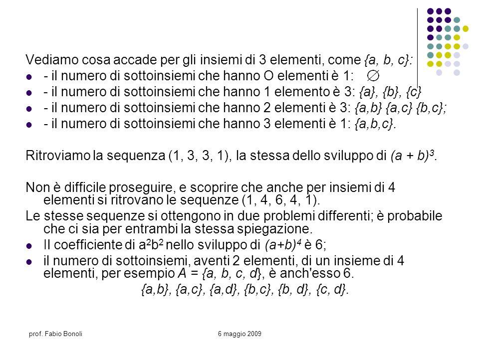 prof. Fabio Bonoli6 maggio 2009 Vediamo cosa accade per gli insiemi di 3 elementi, come {a, b, c}: - il numero di sottoinsiemi che hanno O elementi è