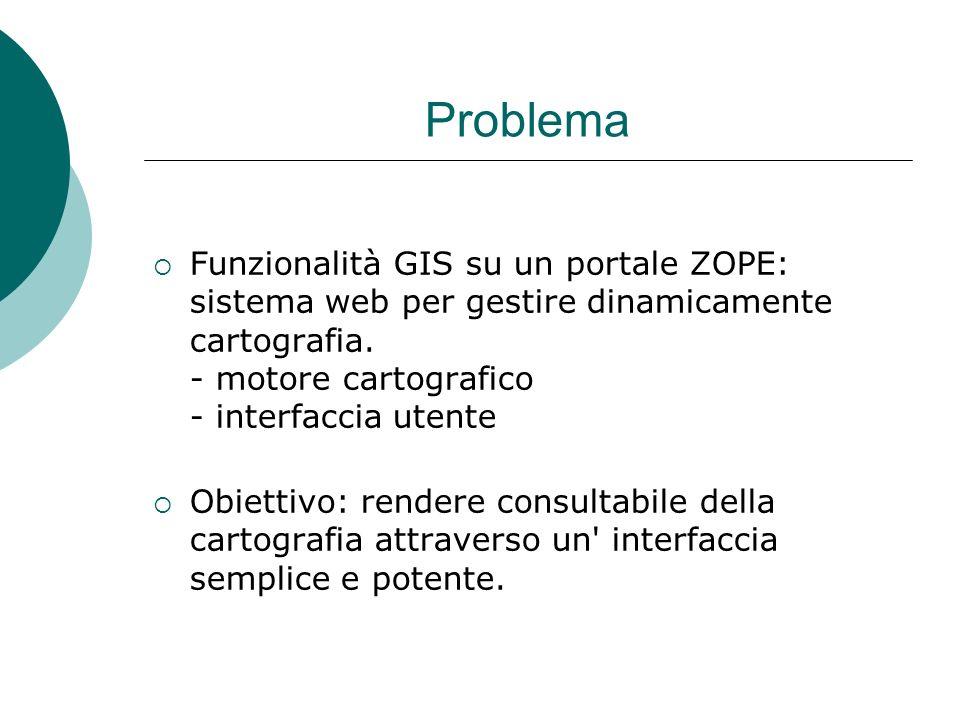Problema Funzionalità GIS su un portale ZOPE: sistema web per gestire dinamicamente cartografia.