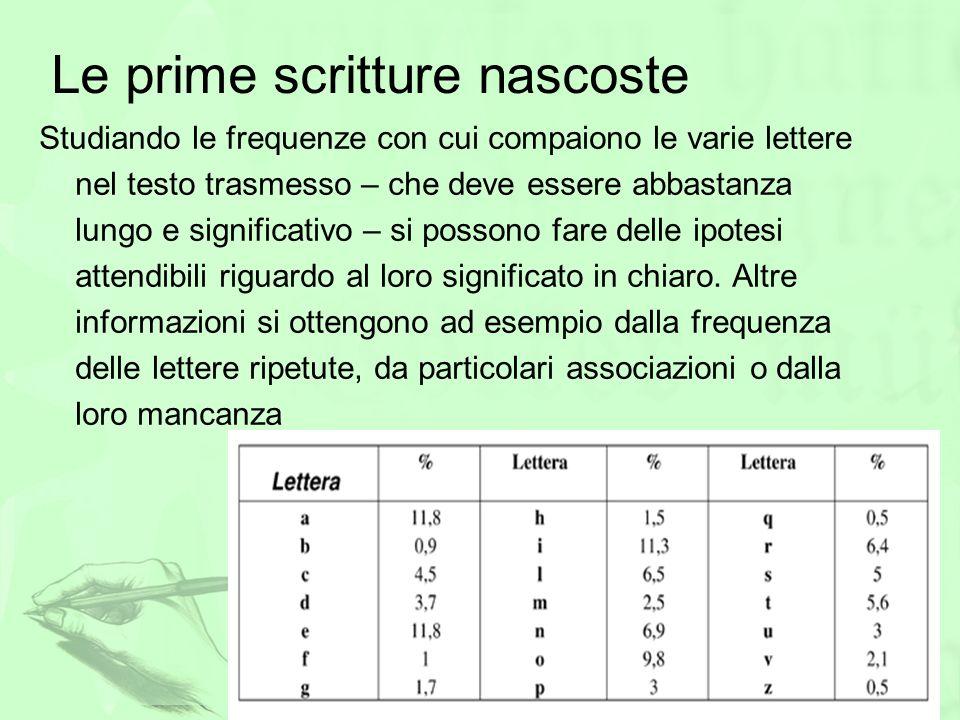 Le prime scritture nascoste Studiando le frequenze con cui compaiono le varie lettere nel testo trasmesso – che deve essere abbastanza lungo e signifi