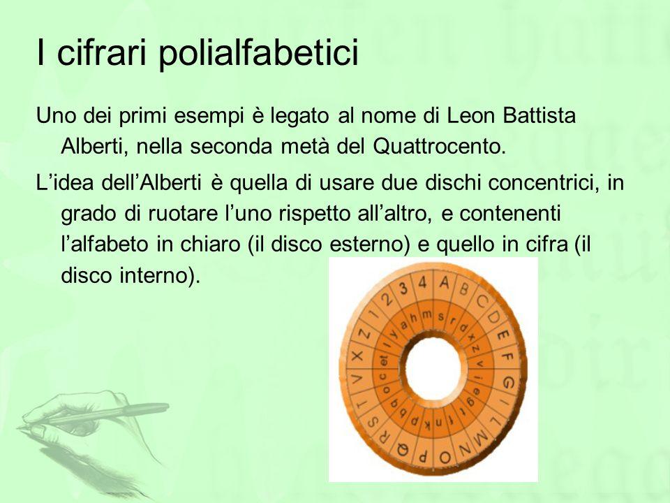 I cifrari polialfabetici Uno dei primi esempi è legato al nome di Leon Battista Alberti, nella seconda metà del Quattrocento. Lidea dellAlberti è quel