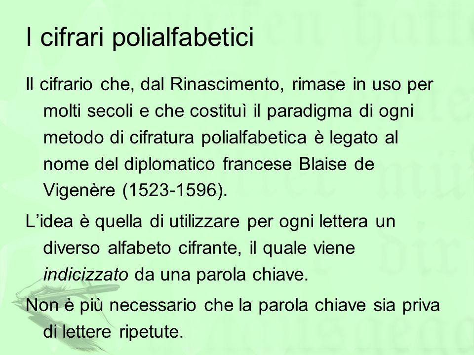 I cifrari polialfabetici Il cifrario che, dal Rinascimento, rimase in uso per molti secoli e che costituì il paradigma di ogni metodo di cifratura pol