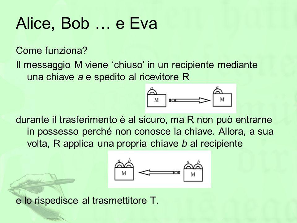 Alice, Bob … e Eva Come funziona? Il messaggio M viene chiuso in un recipiente mediante una chiave a e spedito al ricevitore R durante il trasferiment