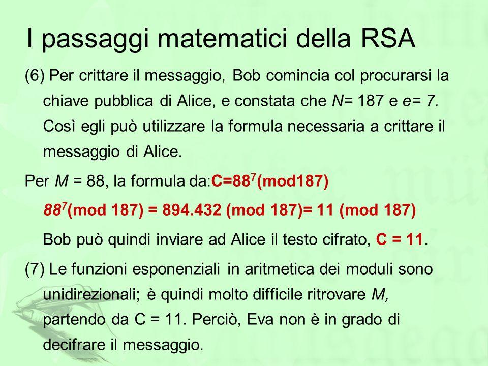 I passaggi matematici della RSA (6) Per crittare il messaggio, Bob comincia col procurarsi la chiave pubblica di Alice, e constata che N= 187 e e= 7.