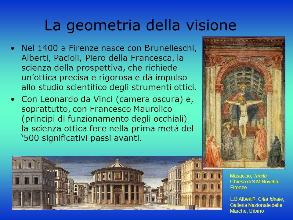La geometria della visione Nel 1400 a Firenze nasce con Brunelleschi, Alberti, Pacioli, Piero della Francesca, la scienza della prospettiva, che richi