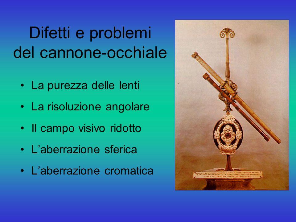 Difetti e problemi del cannone-occhiale La purezza delle lenti La risoluzione angolare Il campo visivo ridotto Laberrazione sferica Laberrazione croma