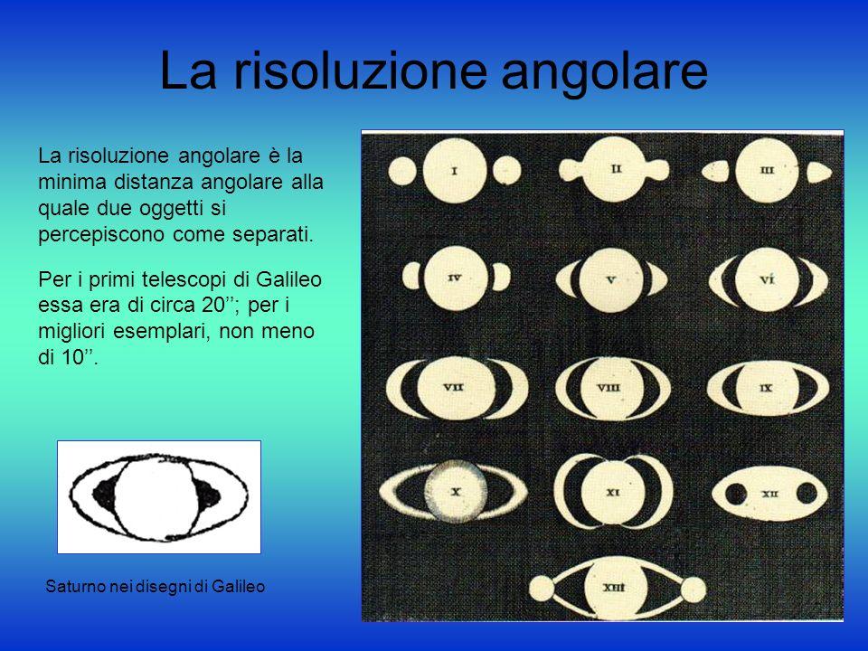 La risoluzione angolare La risoluzione angolare è la minima distanza angolare alla quale due oggetti si percepiscono come separati. Per i primi telesc