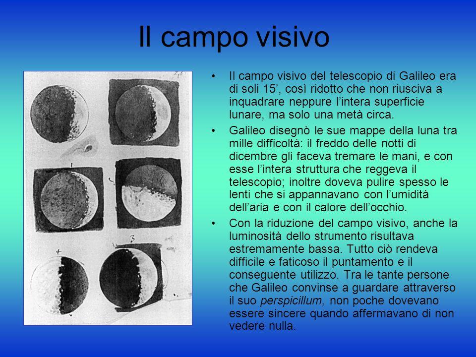 Il campo visivo Il campo visivo del telescopio di Galileo era di soli 15, così ridotto che non riusciva a inquadrare neppure lintera superficie lunare