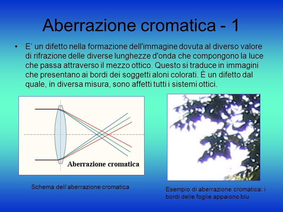 Aberrazione cromatica - 1 E un difetto nella formazione dell'immagine dovuta al diverso valore di rifrazione delle diverse lunghezze d'onda che compon