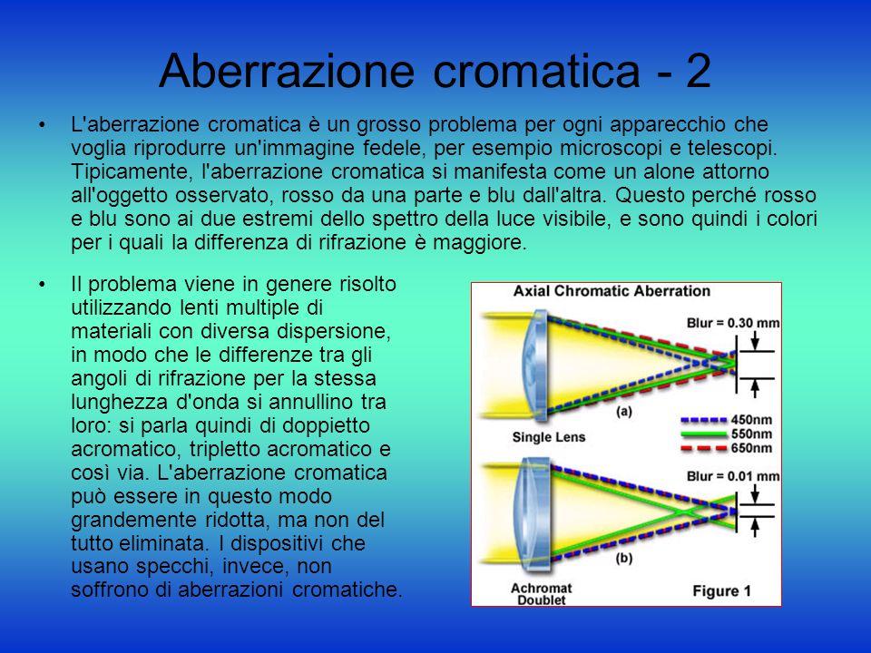Aberrazione cromatica - 2 L'aberrazione cromatica è un grosso problema per ogni apparecchio che voglia riprodurre un'immagine fedele, per esempio micr