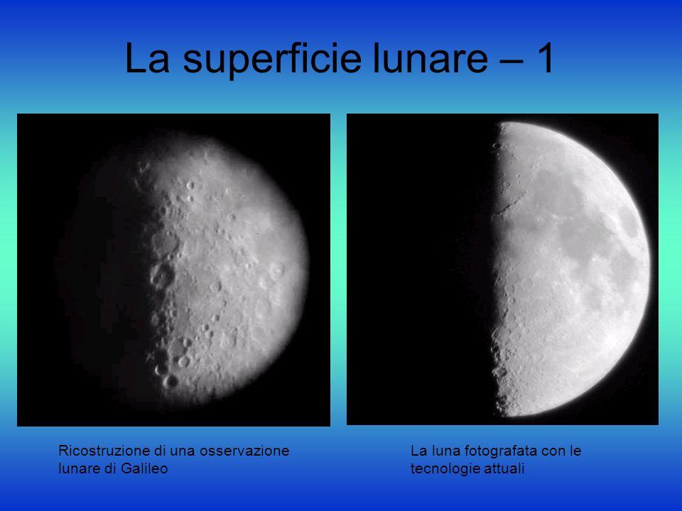 La superficie lunare – 1 Ricostruzione di una osservazione lunare di Galileo La luna fotografata con le tecnologie attuali