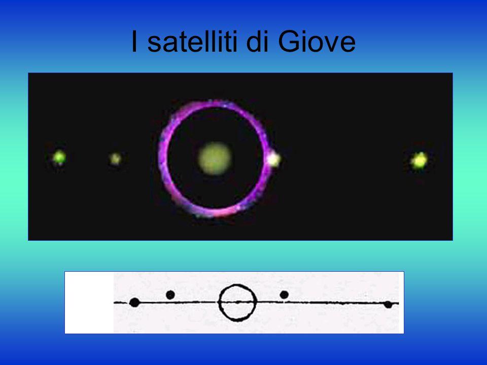 I satelliti di Giove