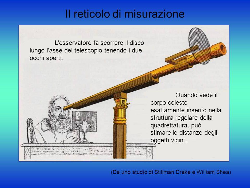 Il reticolo di misurazione Quando vede il corpo celeste esattamente inserito nella struttura regolare della quadrettatura, può stimare le distanze deg