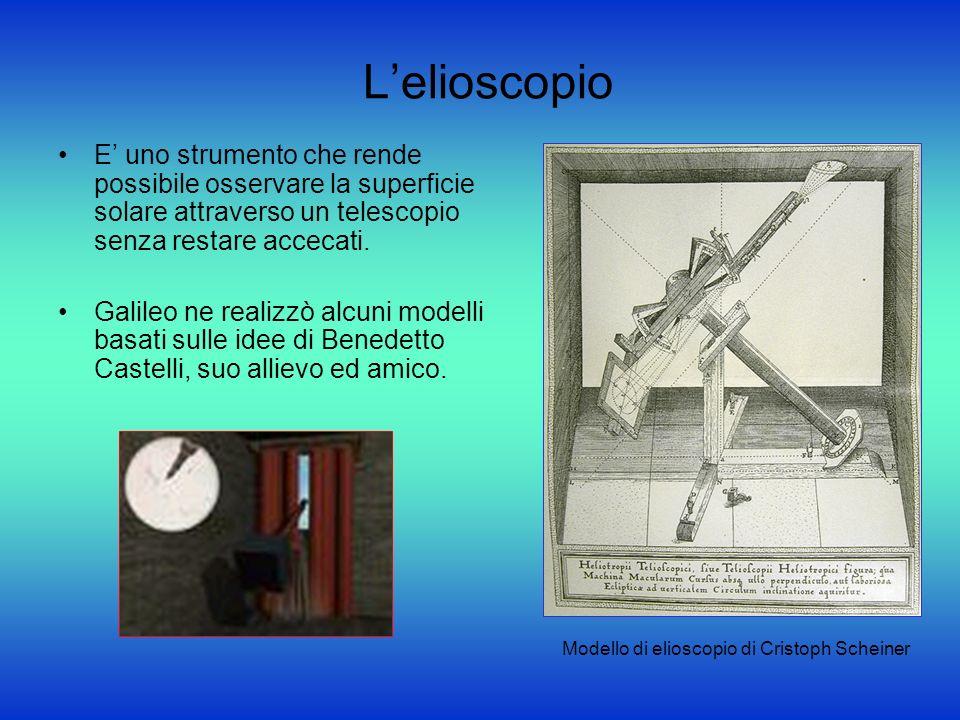 Lelioscopio E uno strumento che rende possibile osservare la superficie solare attraverso un telescopio senza restare accecati. Galileo ne realizzò al
