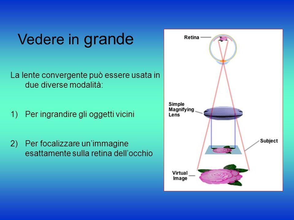 La lente convergente può essere usata in due diverse modalità: 1)Per ingrandire gli oggetti vicini 2)Per focalizzare unimmagine esattamente sulla reti