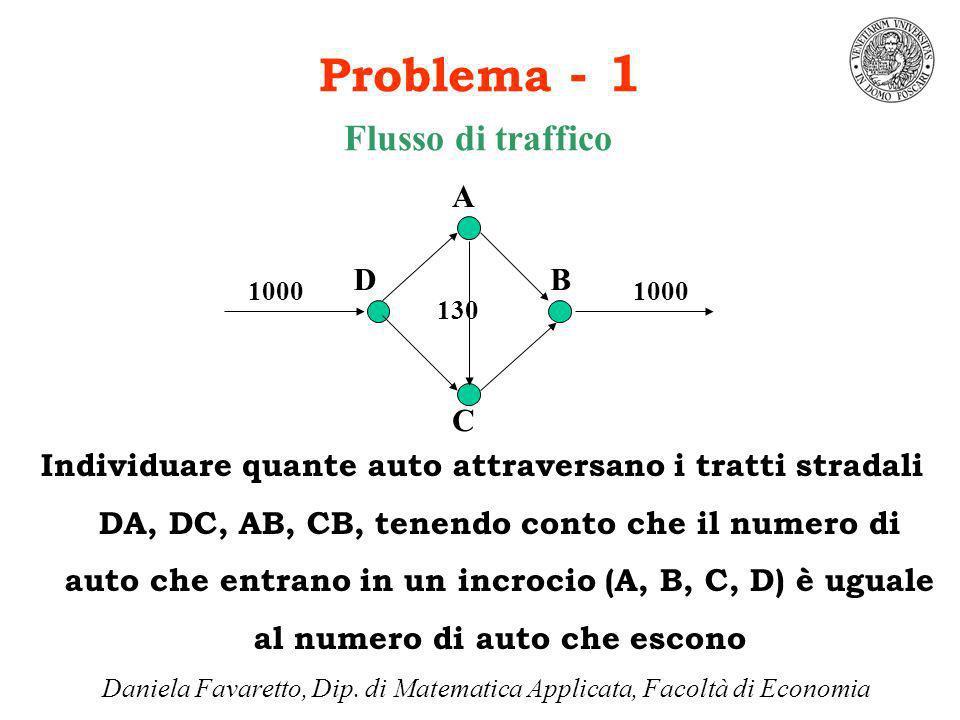 Problema - 1 1000 A B C D 130 Flusso di traffico Individuare quante auto attraversano i tratti stradali DA, DC, AB, CB, tenendo conto che il numero di auto che entrano in un incrocio (A, B, C, D) è uguale al numero di auto che escono Daniela Favaretto, Dip.