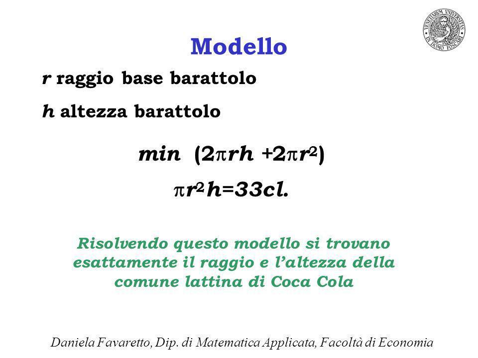 Modello min (2 rh + 2 r 2 ) r 2 h=33cl.
