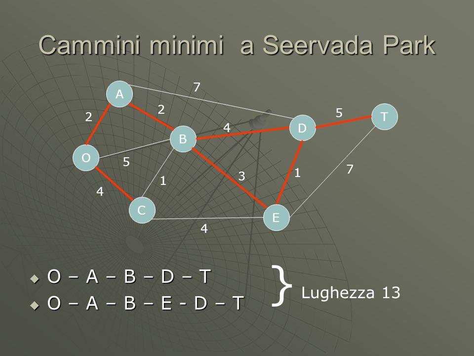 Cammini minimi a Seervada Park O C A B D E T 2 5 4 7 4 4 1 3 1 5 7 2 O – A – B – D – T O – A – B – D – T O – A – B – E - D – T O – A – B – E - D – T } Lughezza 13