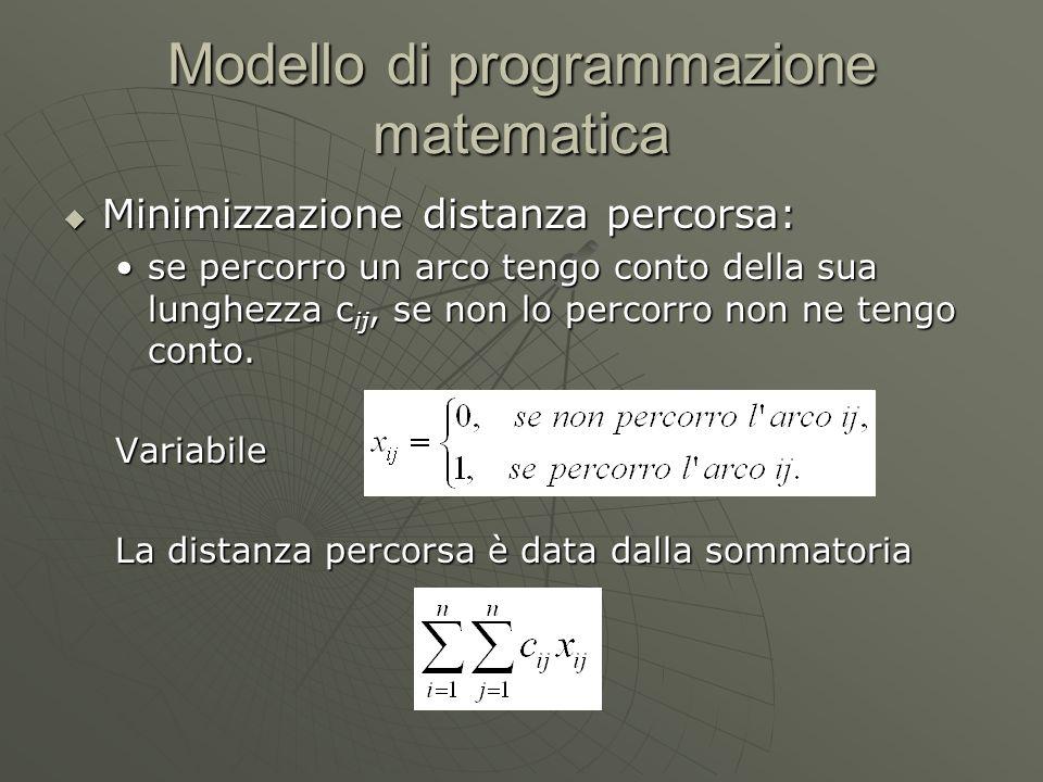 Modello di programmazione matematica Minimizzazione distanza percorsa: Minimizzazione distanza percorsa: se percorro un arco tengo conto della sua lunghezza c ij, se non lo percorro non ne tengo conto.se percorro un arco tengo conto della sua lunghezza c ij, se non lo percorro non ne tengo conto.Variabile La distanza percorsa è data dalla sommatoria