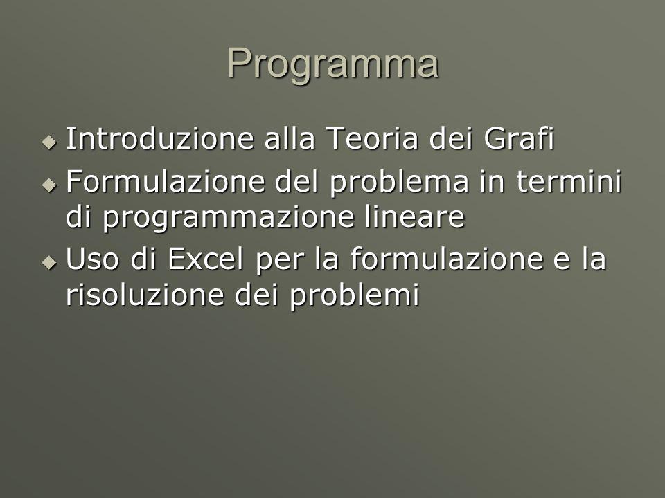 Programma Introduzione alla Teoria dei Grafi Introduzione alla Teoria dei Grafi Formulazione del problema in termini di programmazione lineare Formulazione del problema in termini di programmazione lineare Uso di Excel per la formulazione e la risoluzione dei problemi Uso di Excel per la formulazione e la risoluzione dei problemi