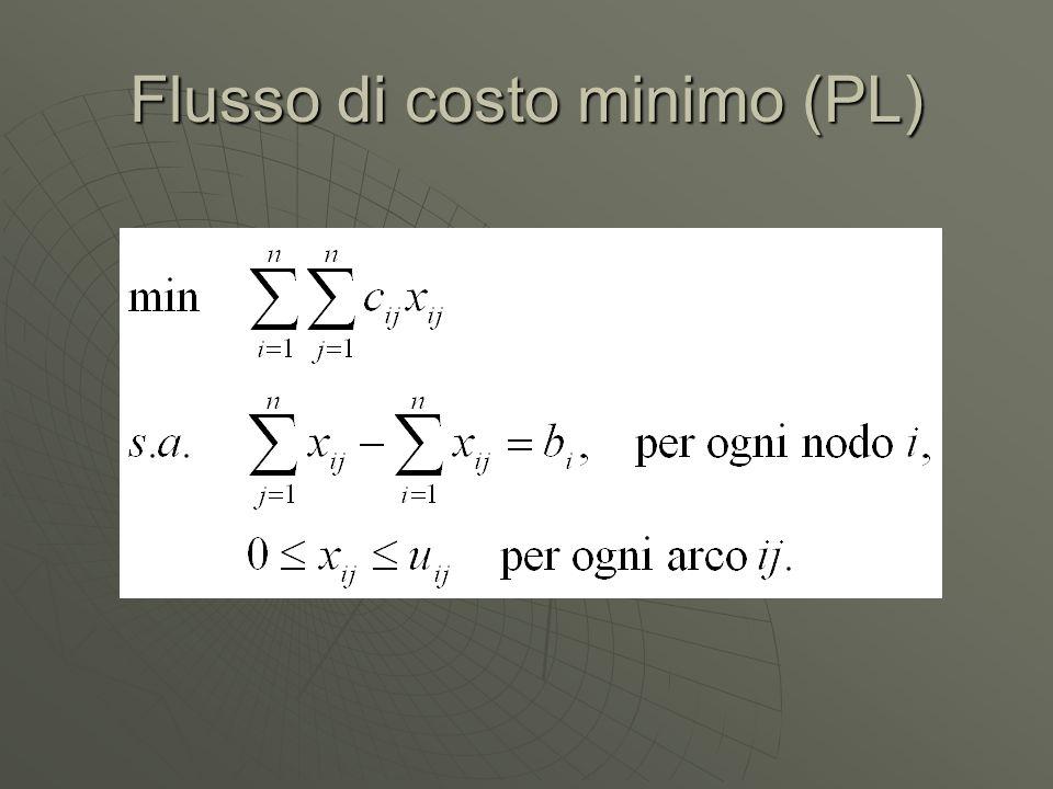 Flusso di costo minimo (PL)