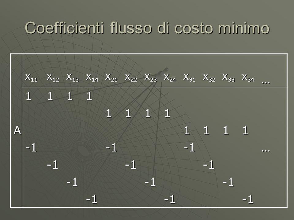 Coefficienti flusso di costo minimo X 11 X 12 X 13 X 14 X 21 X 22 X 23 X 24 X 31 X 32 X 33 X 34 … 1111 1111 A1111…