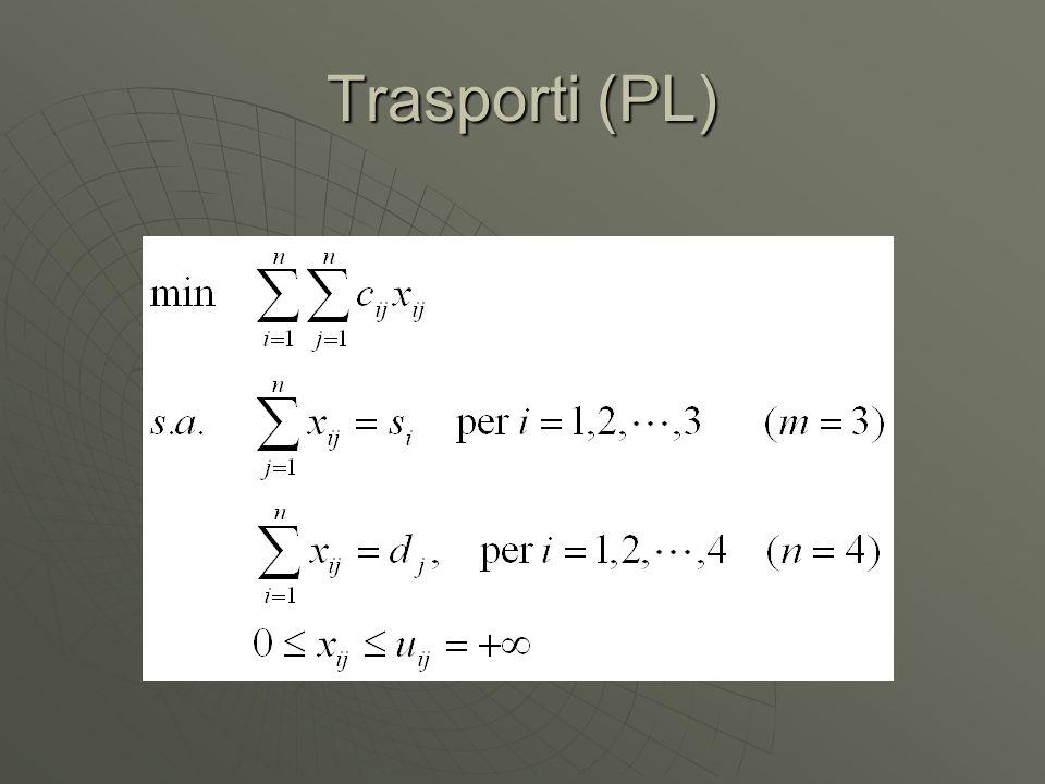 Trasporti (PL)