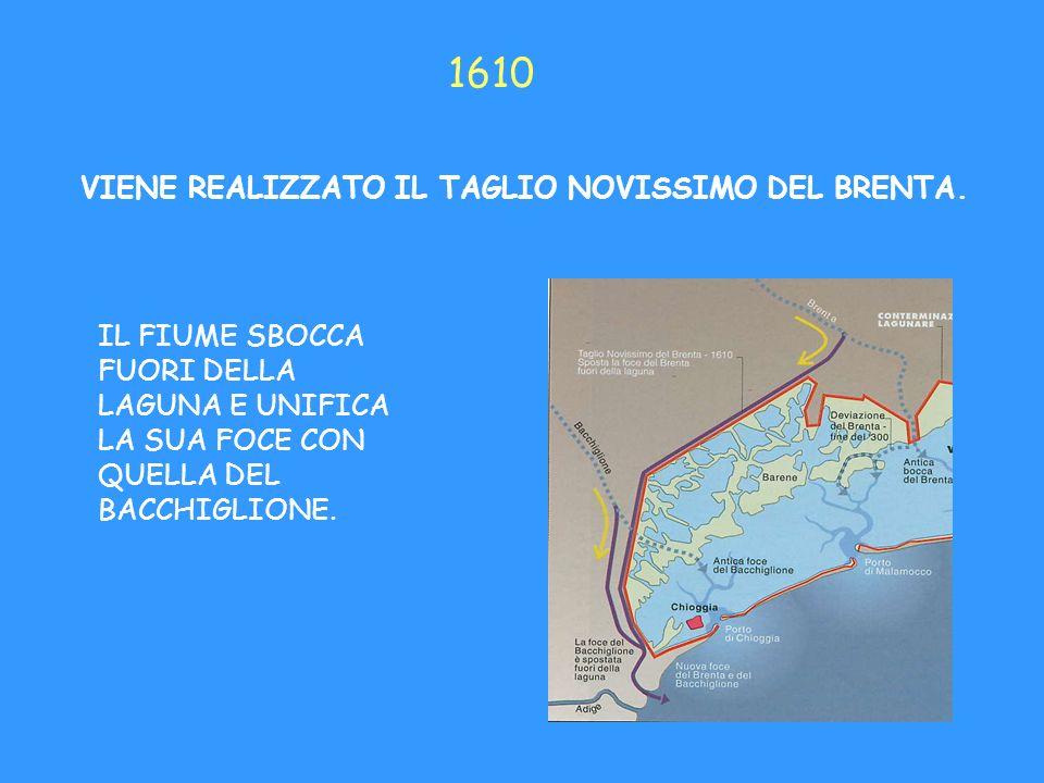 1610 VIENE REALIZZATO IL TAGLIO NOVISSIMO DEL BRENTA. IL FIUME SBOCCA FUORI DELLA LAGUNA E UNIFICA LA SUA FOCE CON QUELLA DEL BACCHIGLIONE.