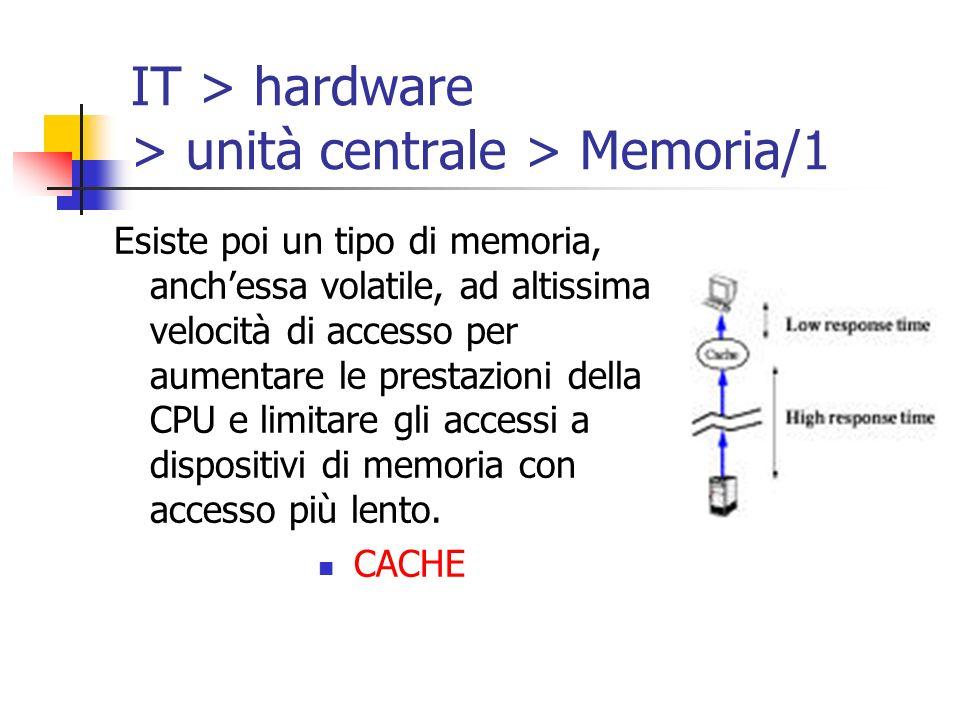 IT > hardware > unità centrale > Memoria/1 Esiste poi un tipo di memoria, anchessa volatile, ad altissima velocità di accesso per aumentare le prestaz