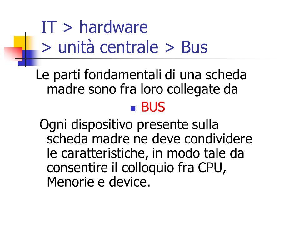 IT > hardware > unità centrale > Bus Le parti fondamentali di una scheda madre sono fra loro collegate da BUS Ogni dispositivo presente sulla scheda m