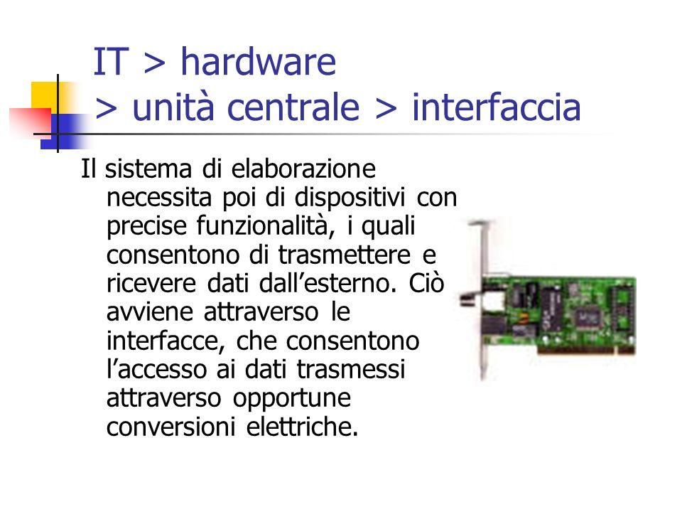 IT > hardware > unità centrale > interfaccia Il sistema di elaborazione necessita poi di dispositivi con precise funzionalità, i quali consentono di t