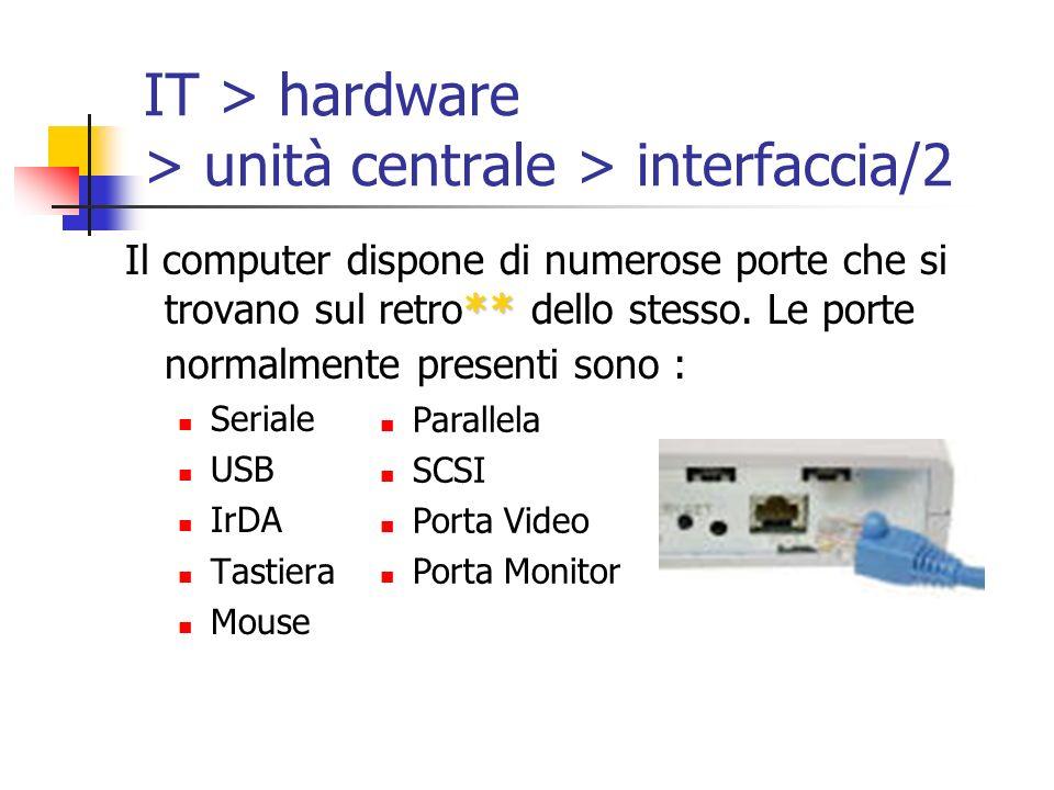 IT > hardware > unità centrale > interfaccia/2 ** Il computer dispone di numerose porte che si trovano sul retro** dello stesso. Le porte normalmente
