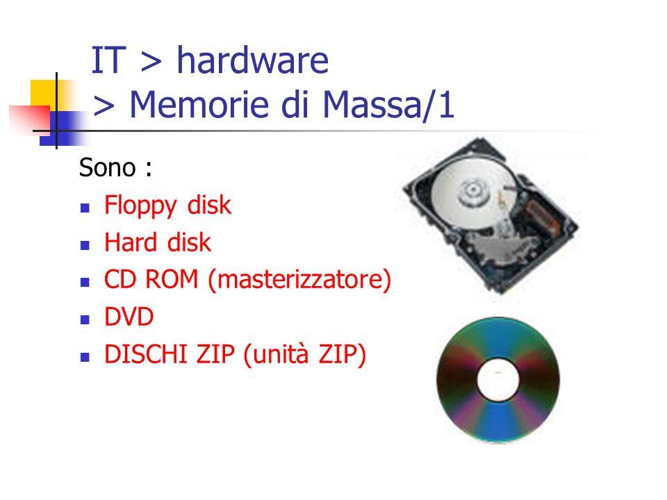 IT > hardware > Memorie di Massa/1 Sono : Floppy disk Hard disk CD ROM (masterizzatore) DVD DISCHI ZIP (unità ZIP)