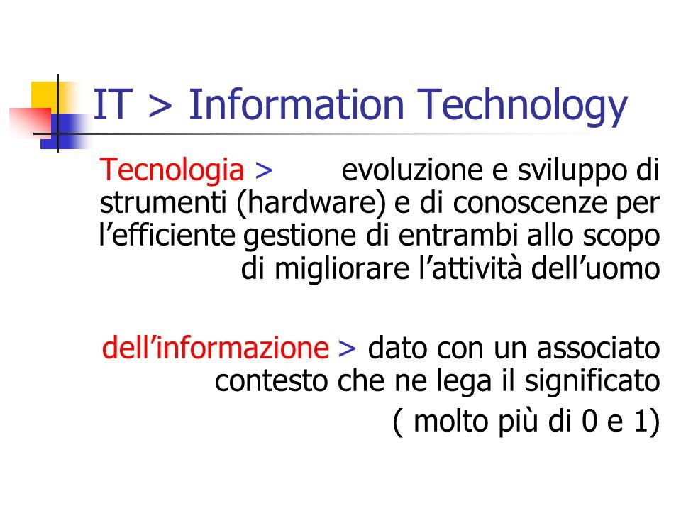 IT > Information Technology Tecnologia > evoluzione e sviluppo di strumenti (hardware) e di conoscenze per lefficiente gestione di entrambi allo scopo