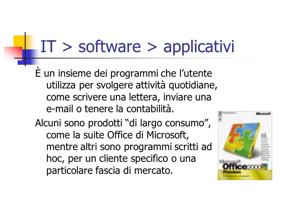 IT > software > applicativi È un insieme dei programmi che lutente utilizza per svolgere attività quotidiane, come scrivere una lettera, inviare una e
