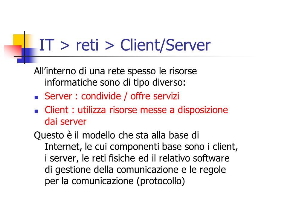 IT > reti > Client/Server Allinterno di una rete spesso le risorse informatiche sono di tipo diverso: Server : condivide / offre servizi Client : util