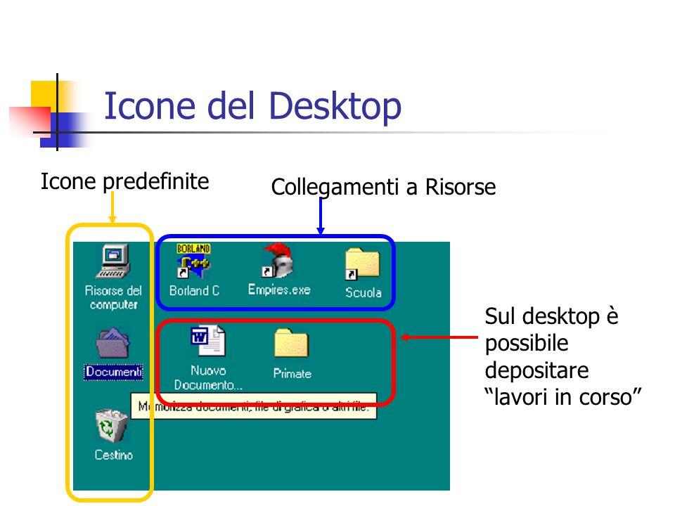 Icone del Desktop Icone predefinite Collegamenti a Risorse Sul desktop è possibile depositare lavori in corso