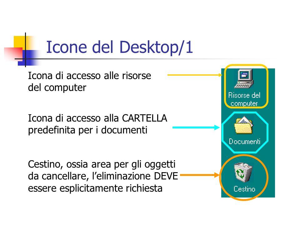 Icone del Desktop/1 Icona di accesso alle risorse del computer Icona di accesso alla CARTELLA predefinita per i documenti Cestino, ossia area per gli