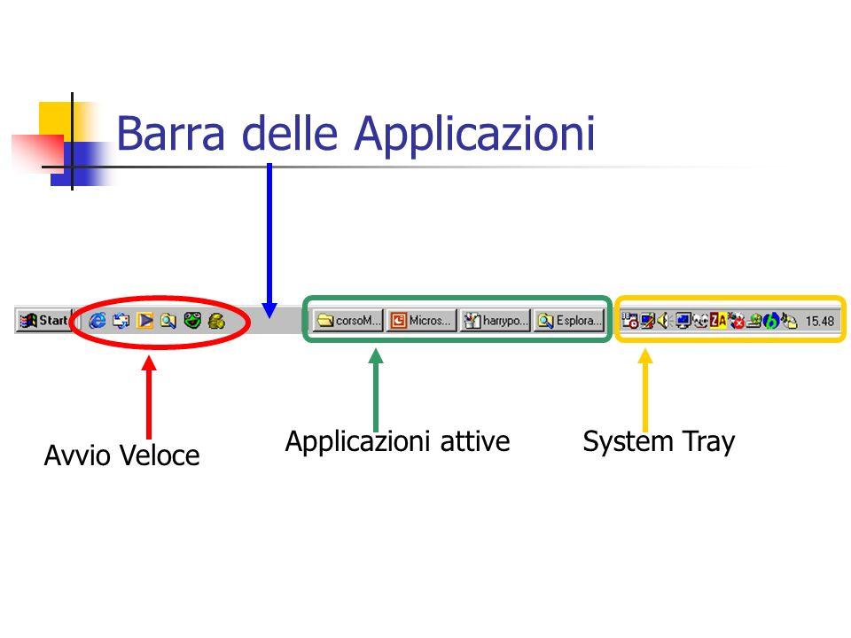 Barra delle Applicazioni Avvio Veloce System TrayApplicazioni attive