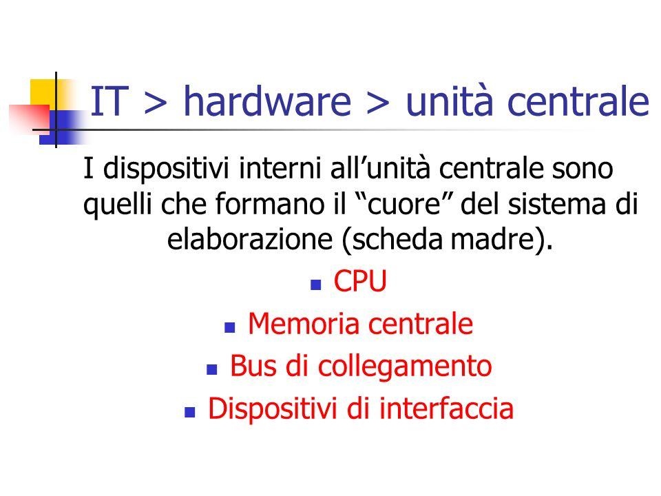 IT > hardware > unità centrale I dispositivi interni allunità centrale sono quelli che formano il cuore del sistema di elaborazione (scheda madre). CP
