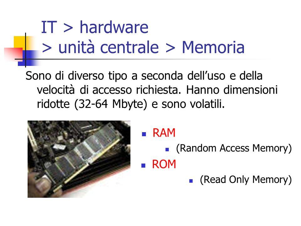 IT > hardware > unità centrale > Memoria Sono di diverso tipo a seconda delluso e della velocità di accesso richiesta. Hanno dimensioni ridotte (32-64